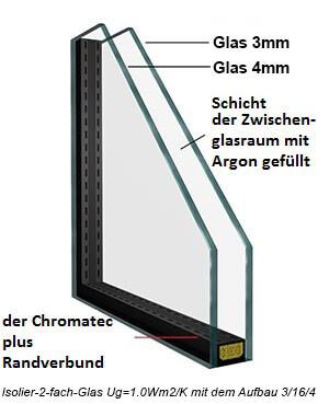 1 Flugeliges Dreh Kipp Kunststofffenster Premium Links 800x1000 Fenster Sofort De